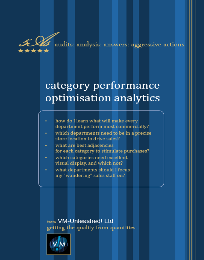 category-performance-optimisation-analytics