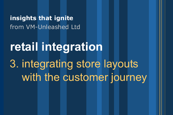 retail-integation-store-layout-with-customer-journey