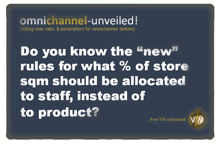 what-%-of-store-space-should-be-allocated-to-staff